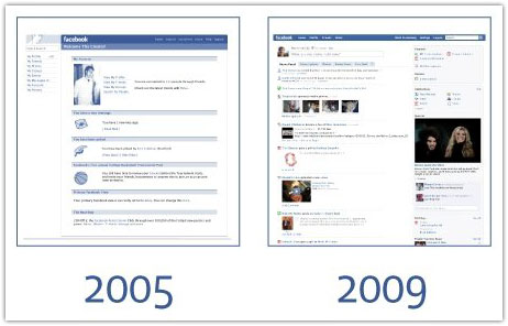 Facebook : Evolution de 2005 à 2009