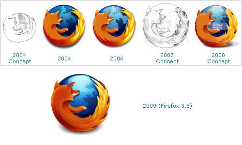 Historique des logos Firefox (2009)