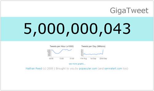 Twitter : 5 milliards de tweets
