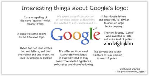 Informations à propos du logo Google