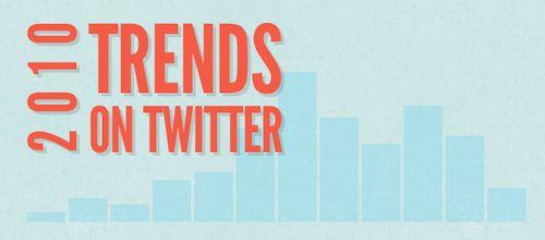 Twitter Trends 2010