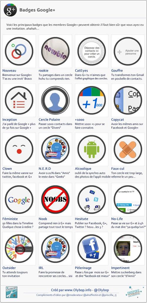 Badges Google Plus