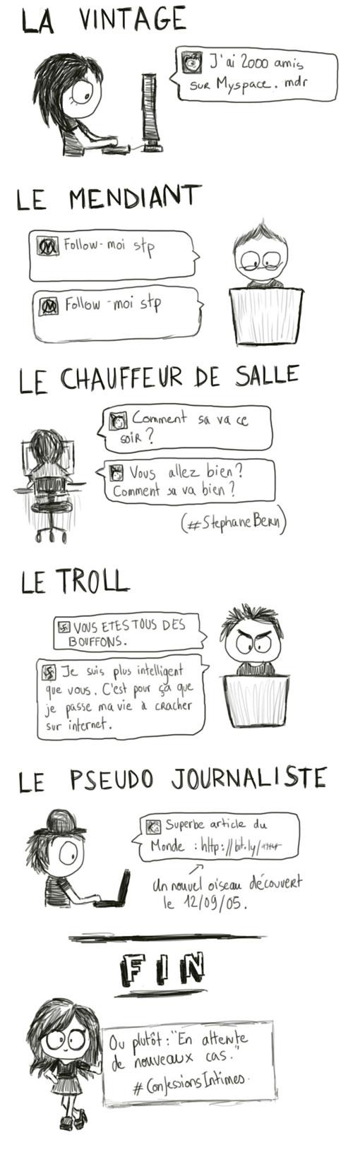 Twitter : Profils utilisateurs 2