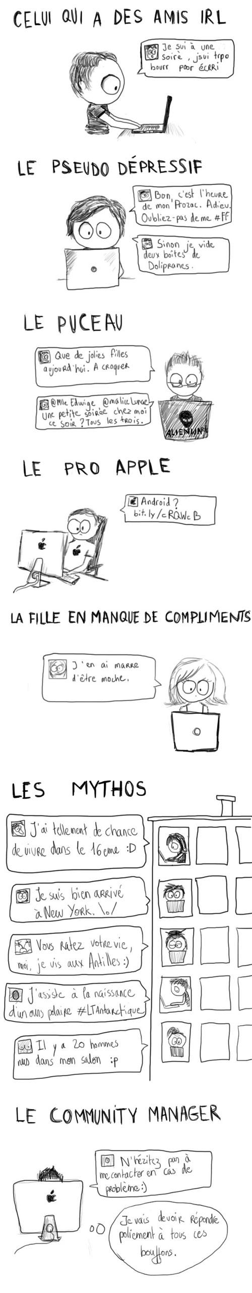 Twitter : Profils utilisateurs