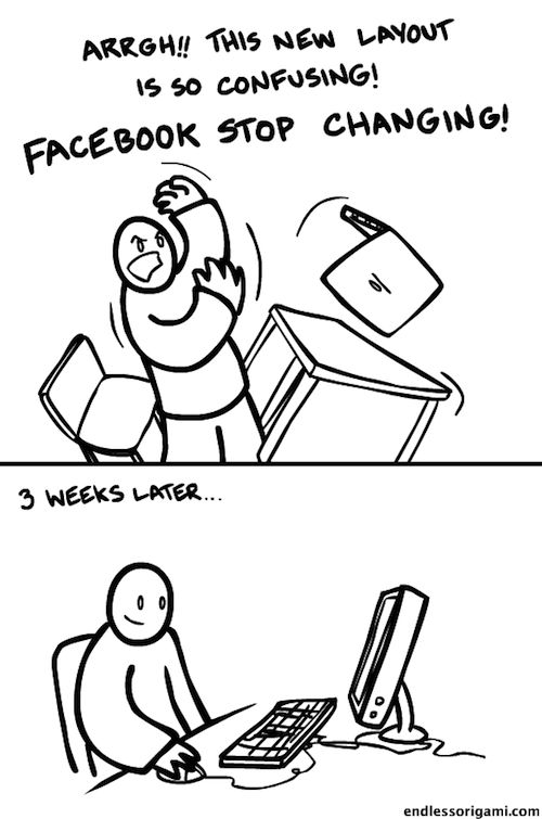Facebook : Comportement de utilisateur au changement d'interface