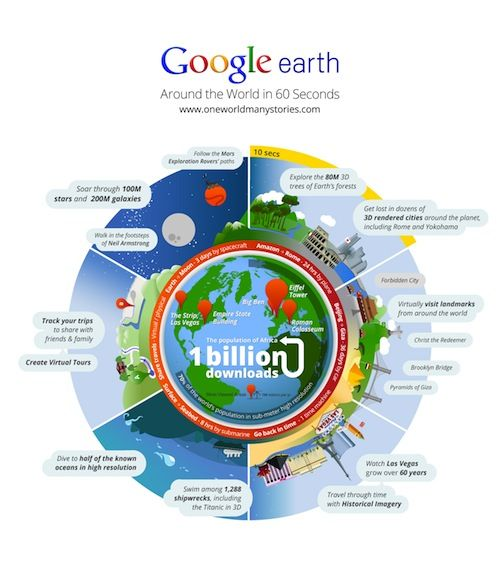 Google Earth : Around the World in 60 seconds
