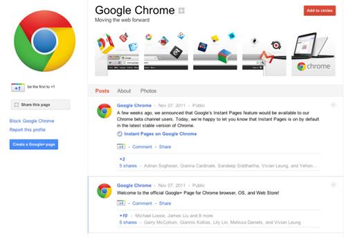 Google Plus : Pages entreprises
