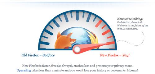 Firefox Speedometer