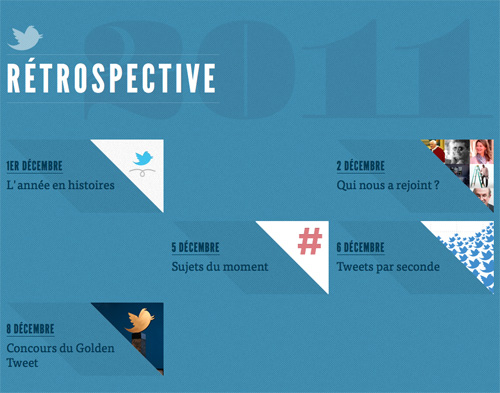Twitter : Rétrospective 2011